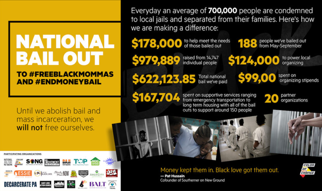 National Bail Out to free black mamas